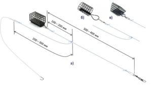 Как сделать патерностер для фидера видео