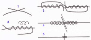 Как связать две лески плетенки между собой