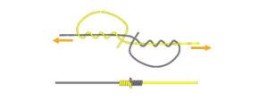 Как на катушке связать две лески между собой
