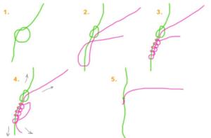 Как привязать боковой поводок к основной леске под прямым углом