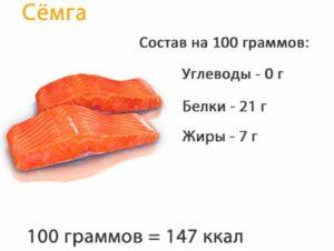Сколько калорий в семге слабосоленой